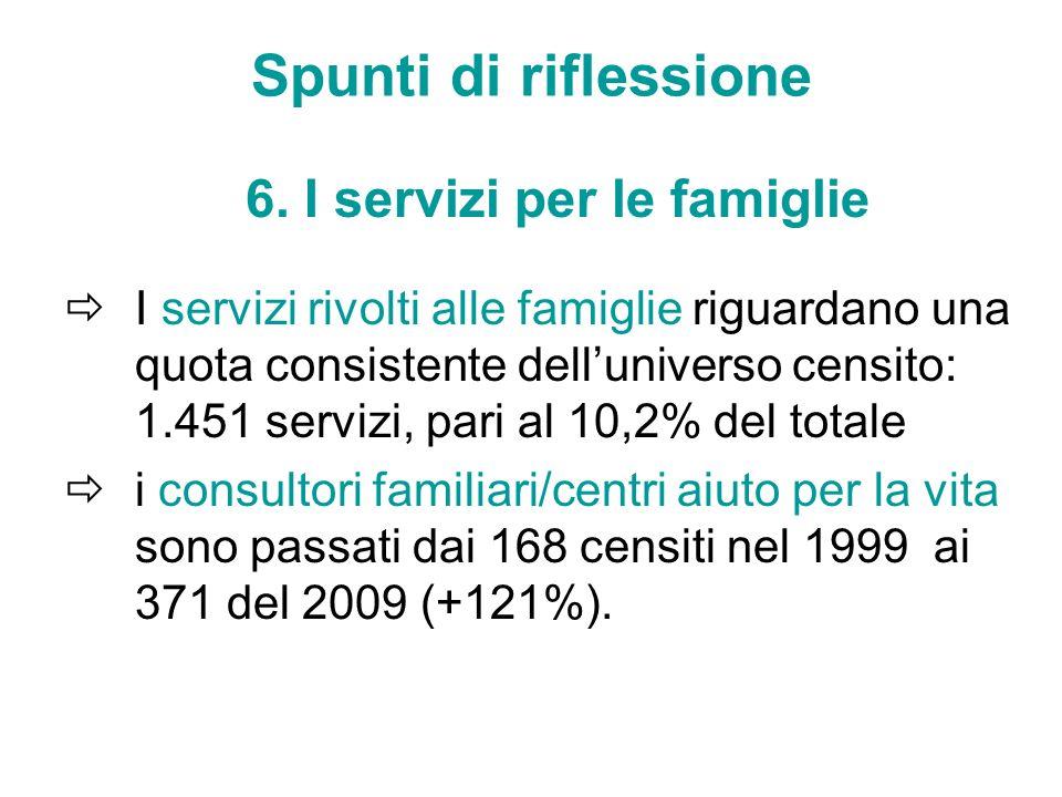 6. I servizi per le famiglie