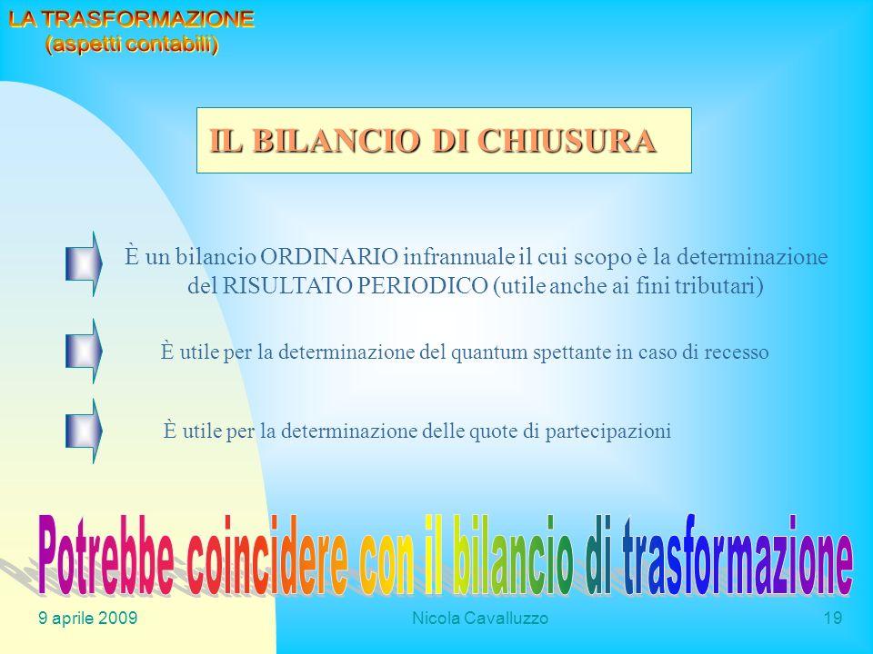 IL BILANCIO DI CHIUSURA