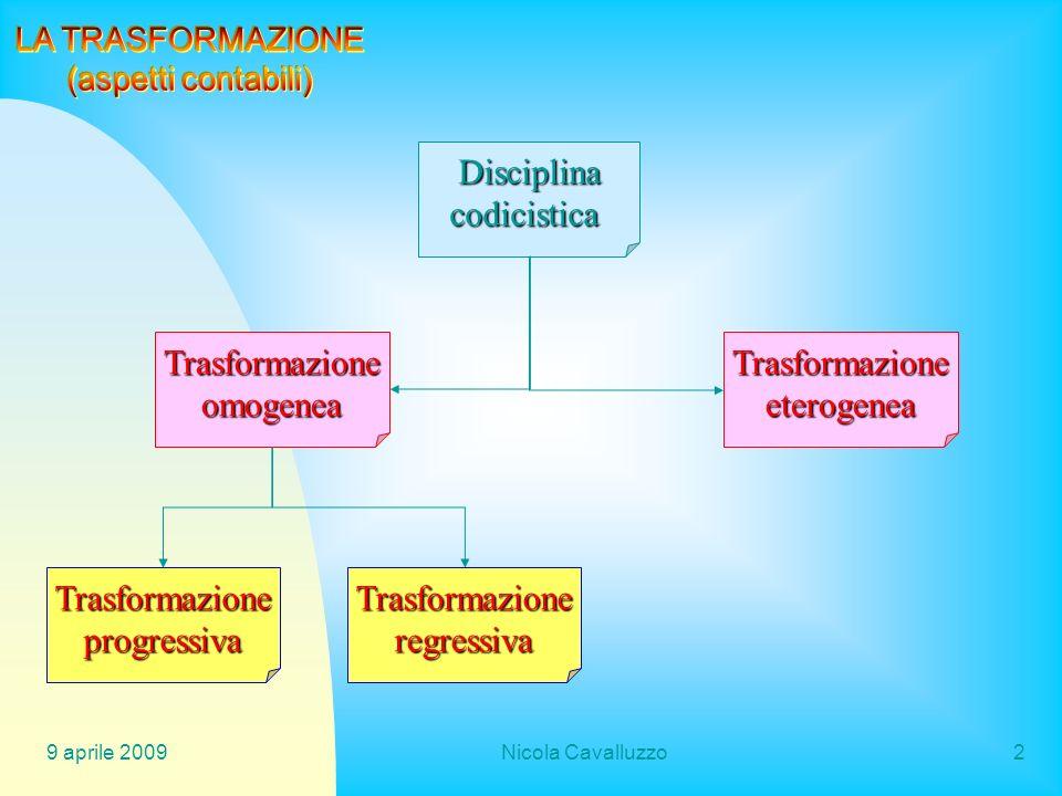 Disciplina codicistica Trasformazione omogenea Trasformazione