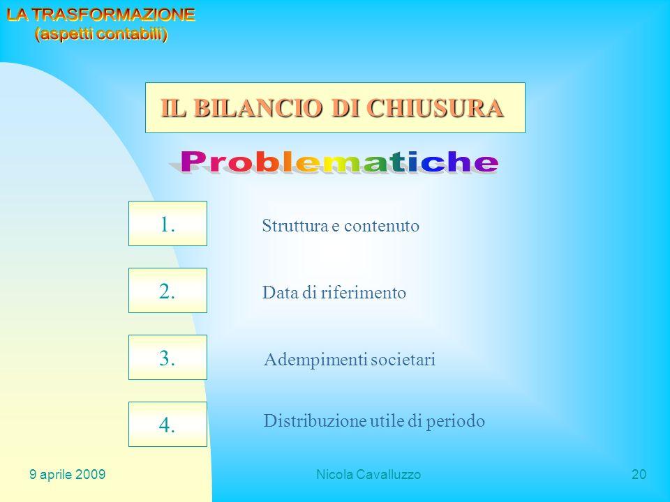 Problematiche IL BILANCIO DI CHIUSURA 1. 2. 3. 4. LA TRASFORMAZIONE
