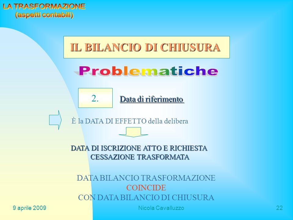 Problematiche IL BILANCIO DI CHIUSURA 2. LA TRASFORMAZIONE
