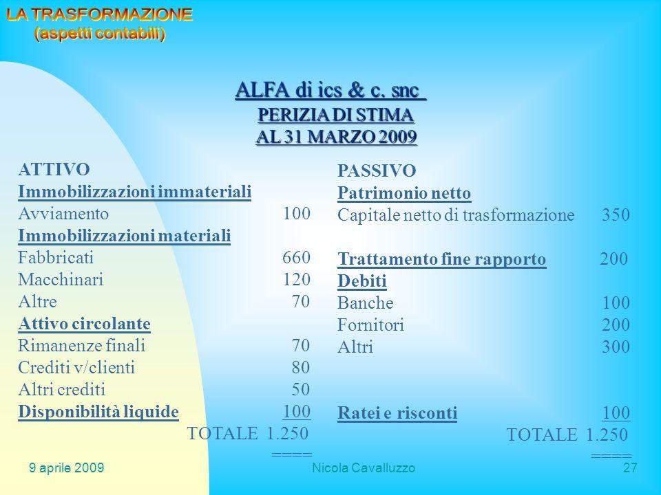 ALFA di ics & c. snc LA TRASFORMAZIONE (aspetti contabili)
