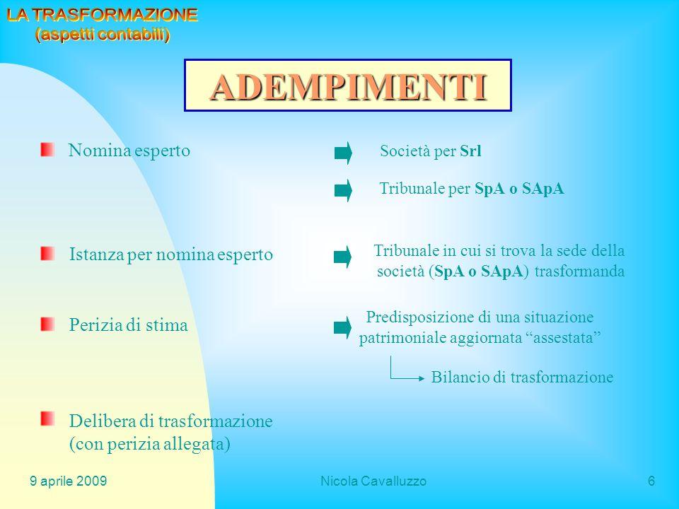 ADEMPIMENTI LA TRASFORMAZIONE (aspetti contabili) Nomina esperto
