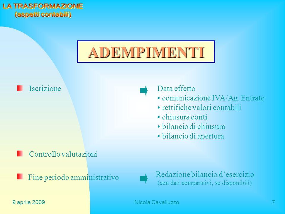 ADEMPIMENTI LA TRASFORMAZIONE (aspetti contabili) Iscrizione