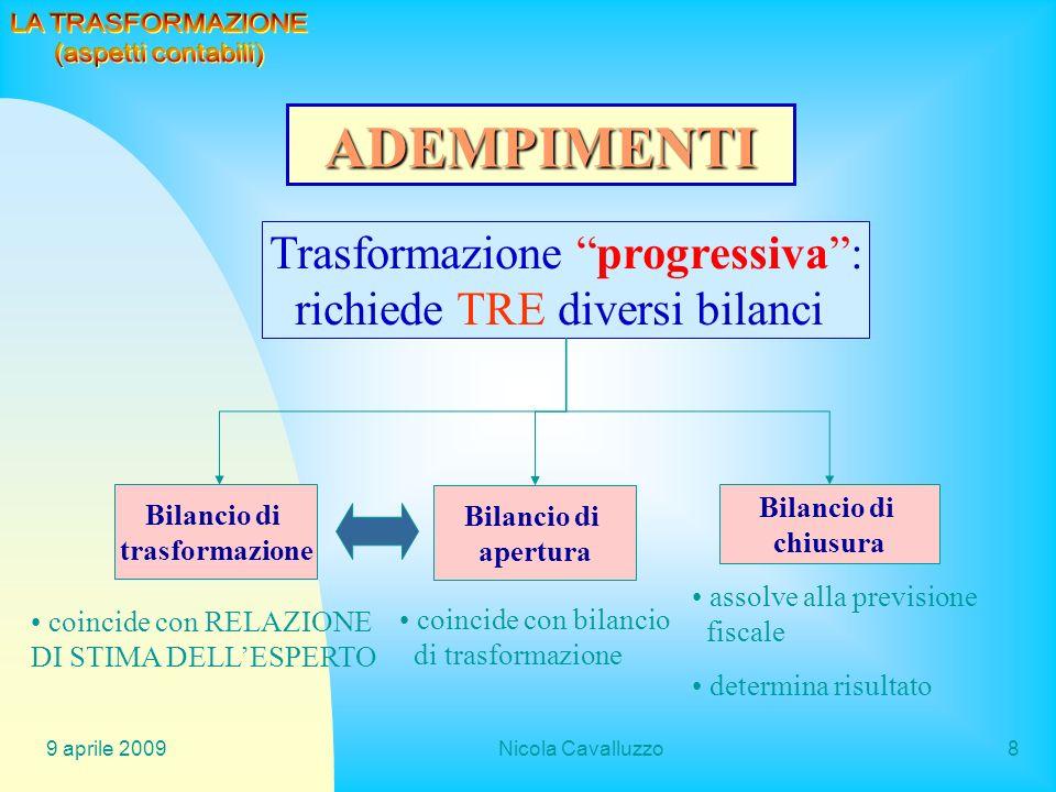 ADEMPIMENTI Trasformazione progressiva : richiede TRE diversi bilanci