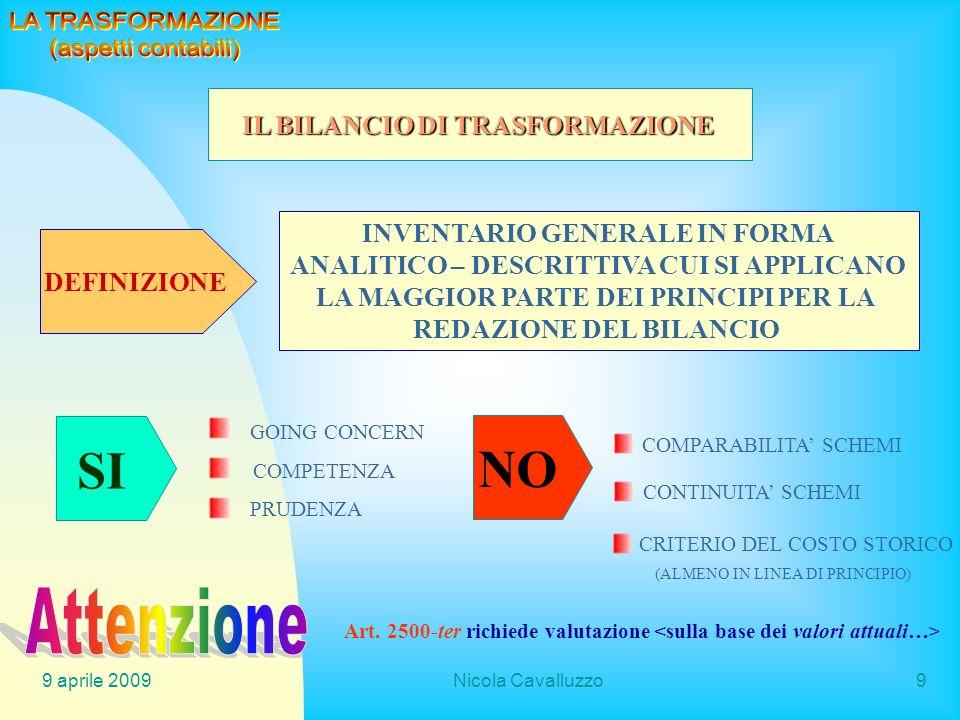 SI NO Attenzione LA TRASFORMAZIONE (aspetti contabili)