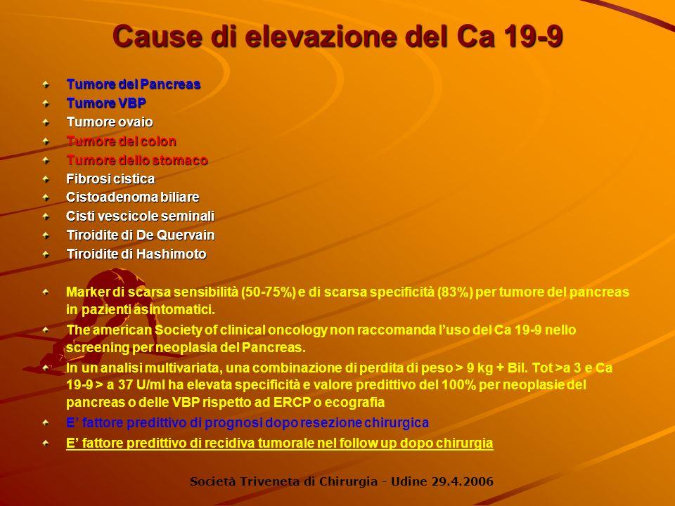 Cause di elevazione del Ca 19-9