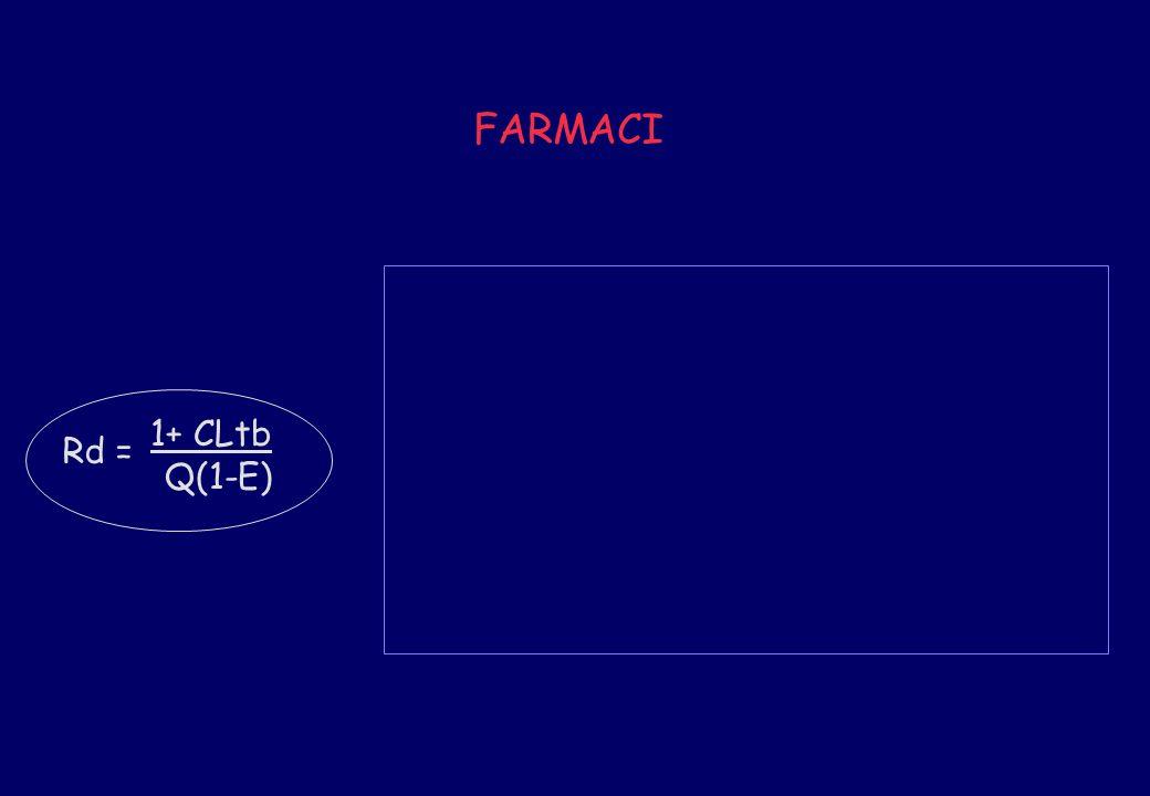 FARMACI 1+ CLtb Q(1-E) Rd =