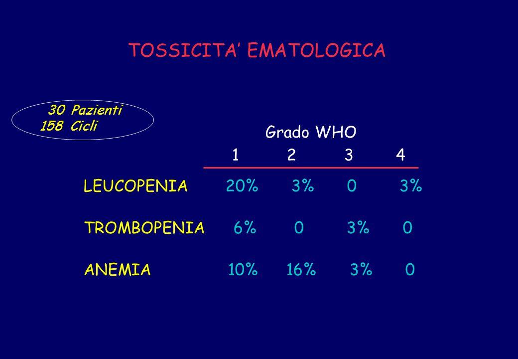 TOSSICITA' EMATOLOGICA