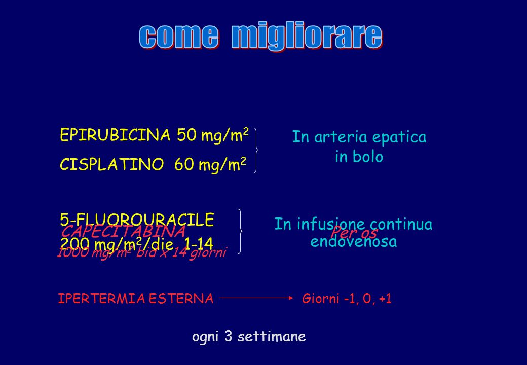 In infusione continua endovenosa
