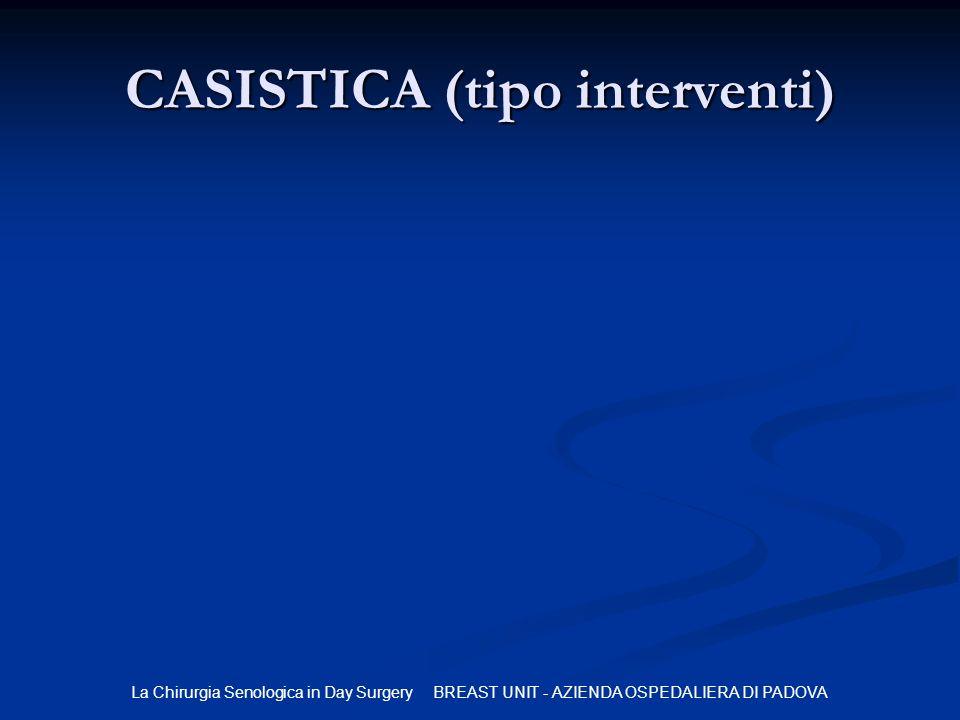 CASISTICA (tipo interventi)
