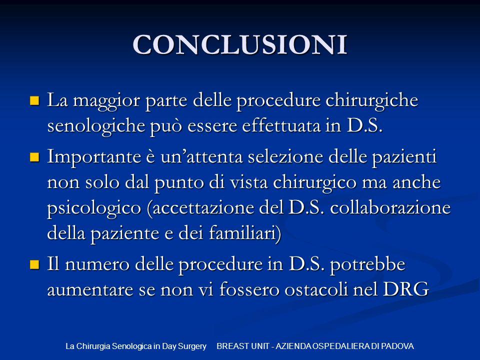 CONCLUSIONILa maggior parte delle procedure chirurgiche senologiche può essere effettuata in D.S.