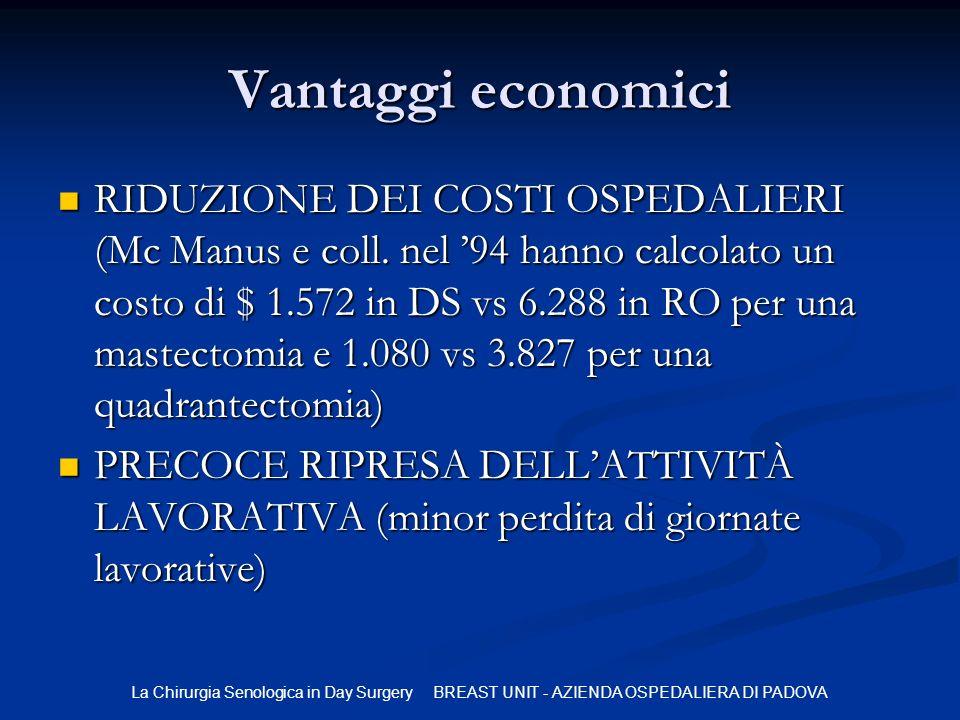 Vantaggi economici