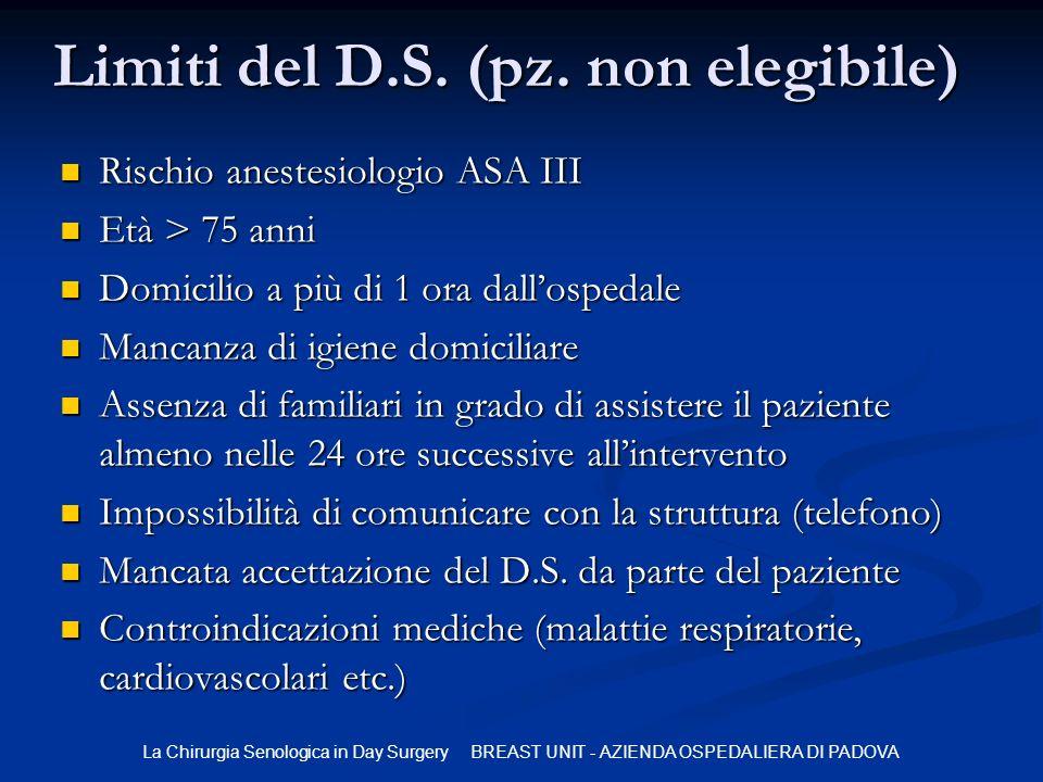 Limiti del D.S. (pz. non elegibile)