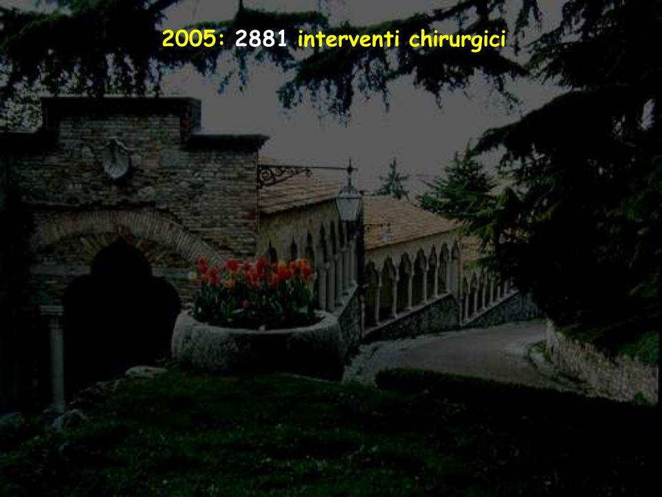 2005: 2881 interventi chirurgici