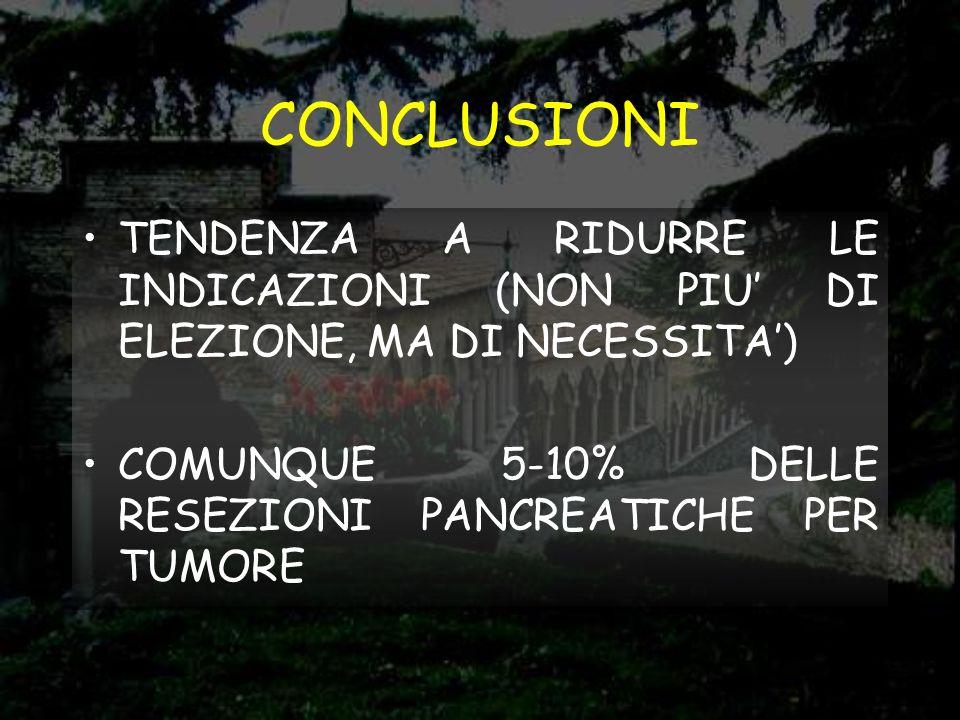 CONCLUSIONI TENDENZA A RIDURRE LE INDICAZIONI (NON PIU' DI ELEZIONE, MA DI NECESSITA') COMUNQUE 5-10% DELLE RESEZIONI PANCREATICHE PER TUMORE.