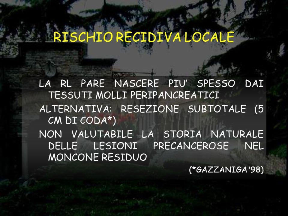 RISCHIO RECIDIVA LOCALE