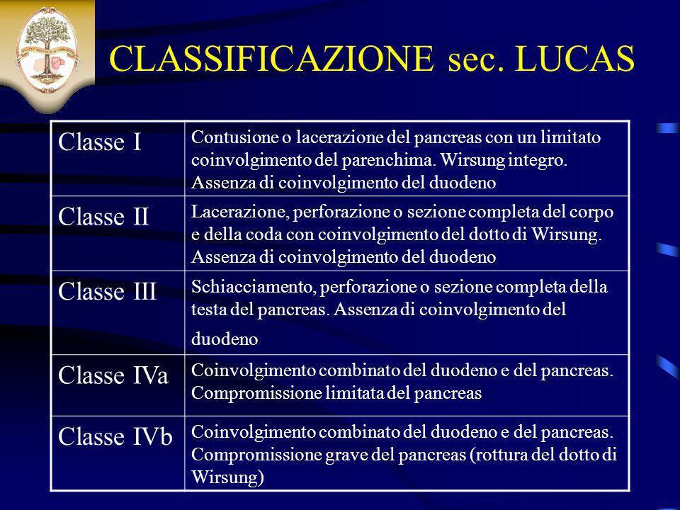 CLASSIFICAZIONE sec. LUCAS