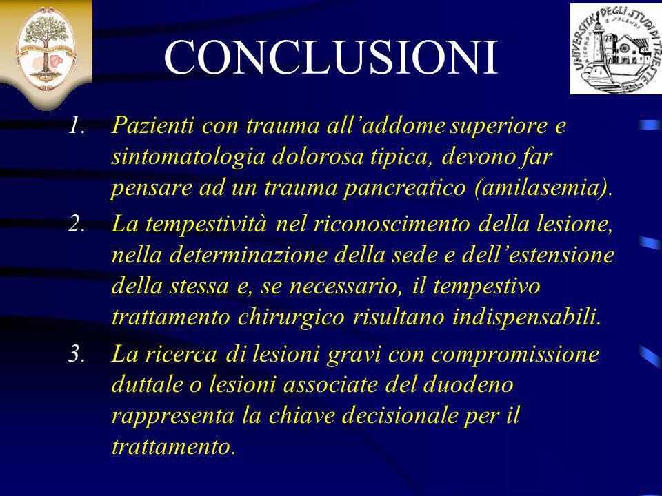 CONCLUSIONI Pazienti con trauma all'addome superiore e sintomatologia dolorosa tipica, devono far pensare ad un trauma pancreatico (amilasemia).