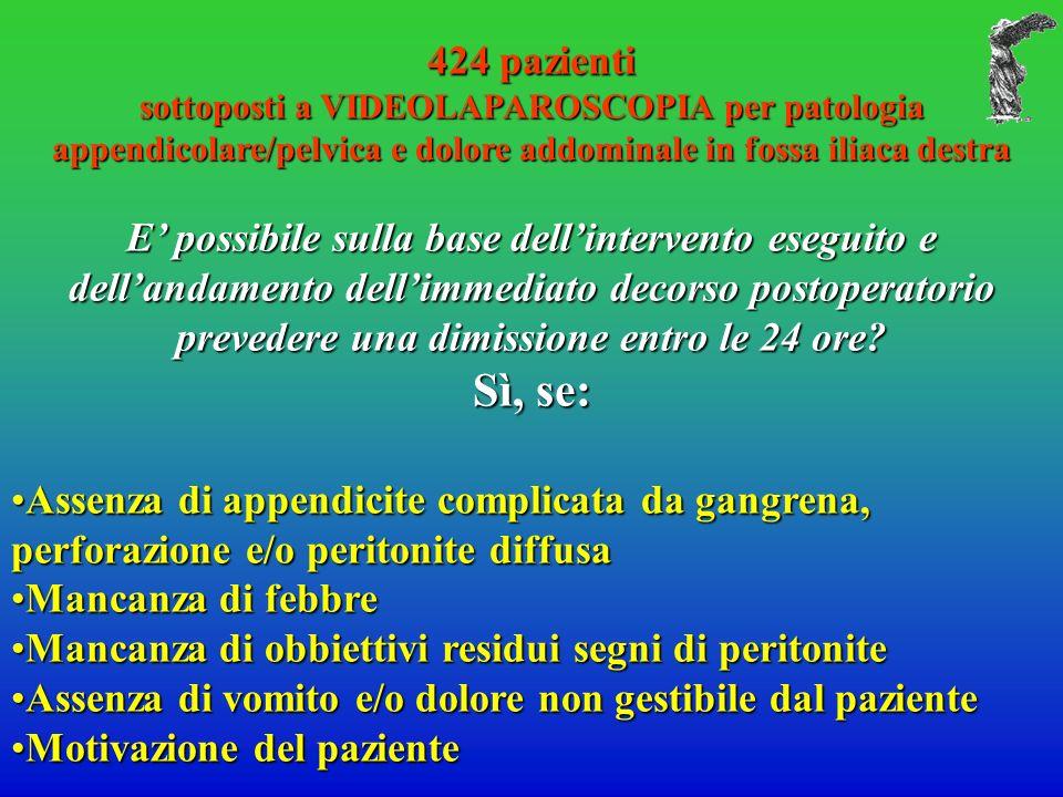 424 pazienti sottoposti a VIDEOLAPAROSCOPIA per patologia appendicolare/pelvica e dolore addominale in fossa iliaca destra.