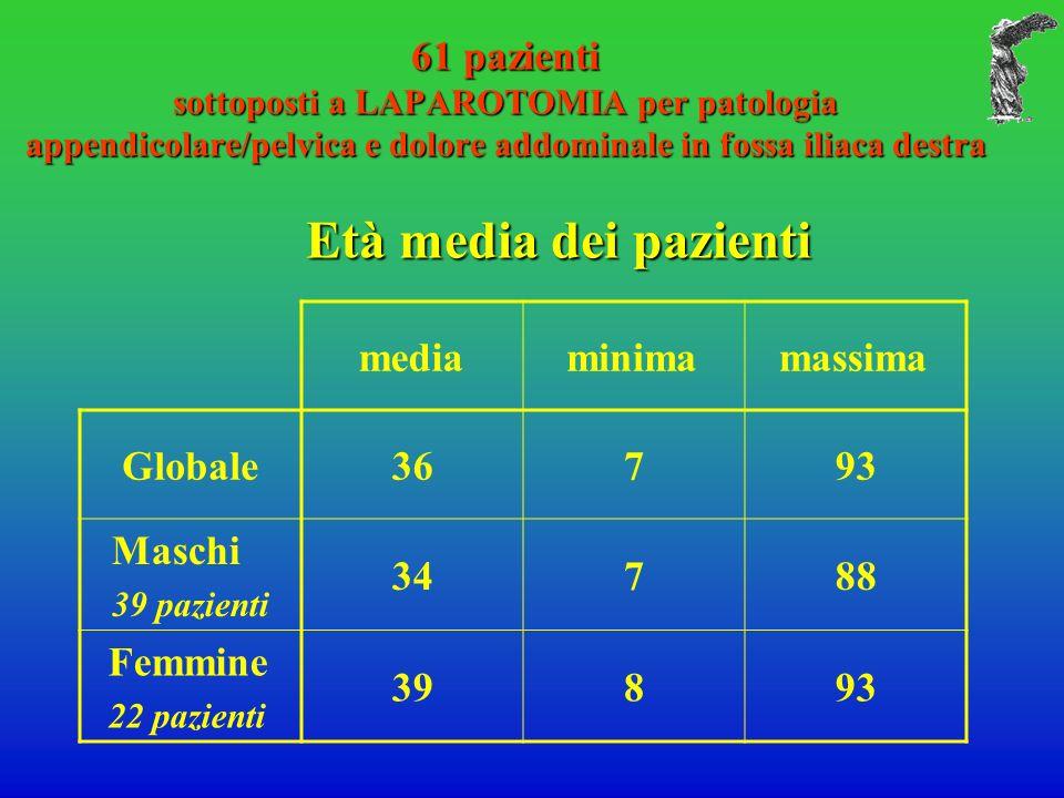 61 pazienti sottoposti a LAPAROTOMIA per patologia appendicolare/pelvica e dolore addominale in fossa iliaca destra Età media dei pazienti