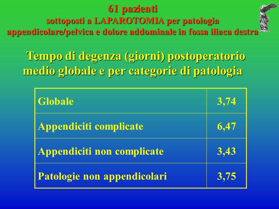 61 pazienti sottoposti a LAPAROTOMIA per patologia appendicolare/pelvica e dolore addominale in fossa iliaca destra