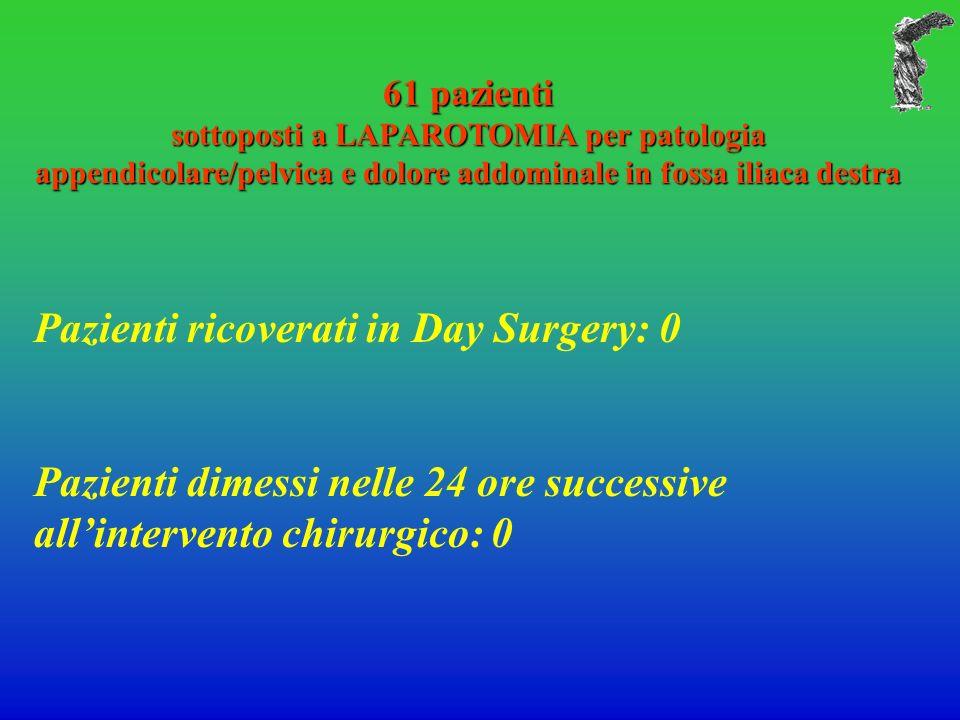 Pazienti ricoverati in Day Surgery: 0