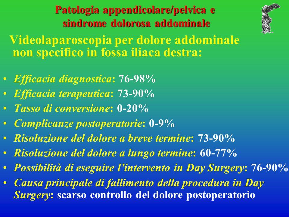 Patologia appendicolare/pelvica e sindrome dolorosa addominale