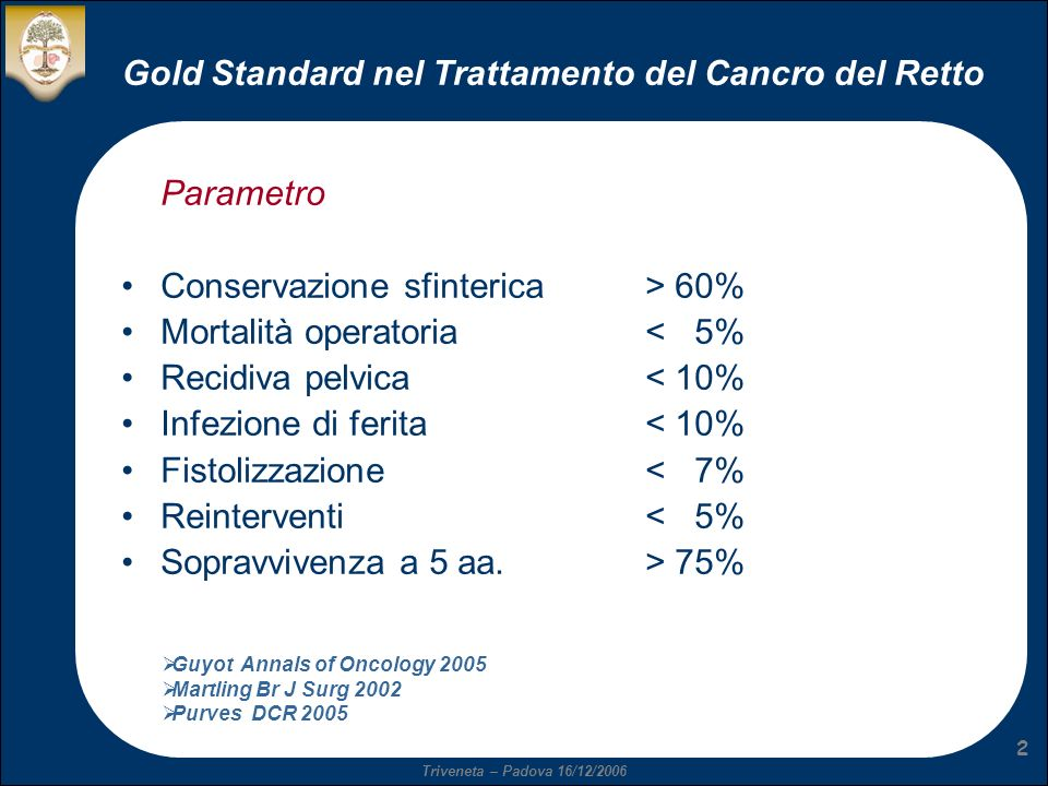 Gold Standard nel Trattamento del Cancro del Retto