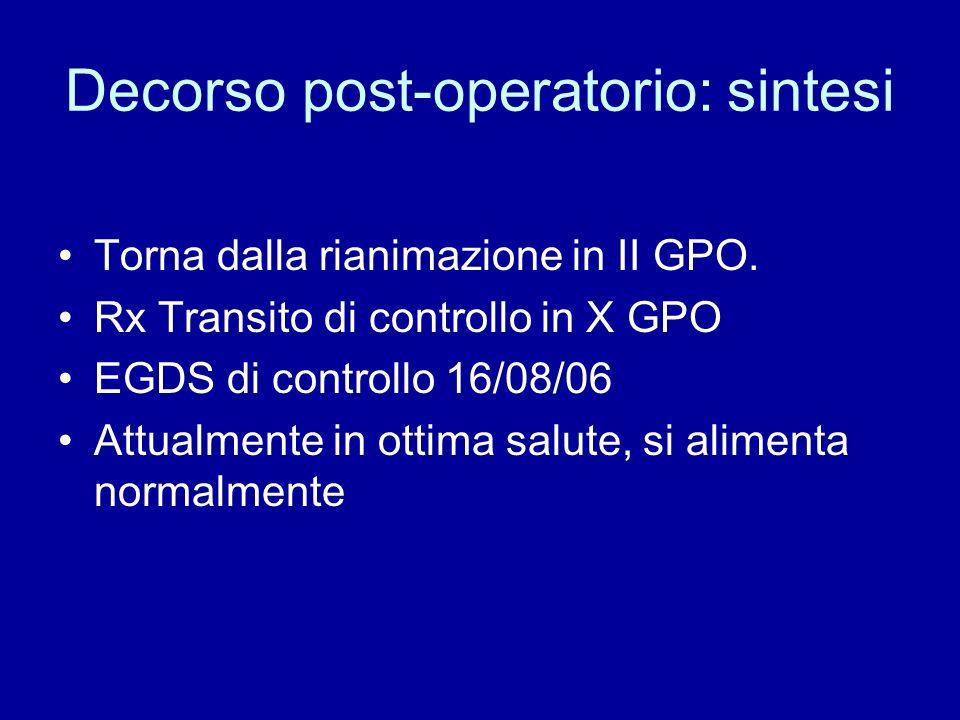 Decorso post-operatorio: sintesi