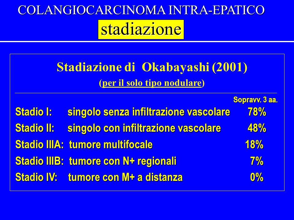 Stadiazione di Okabayashi (2001) (per il solo tipo nodulare)