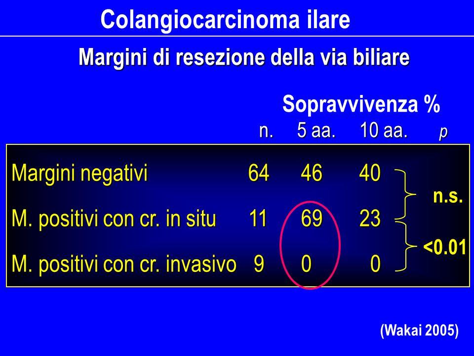 Colangiocarcinoma ilare
