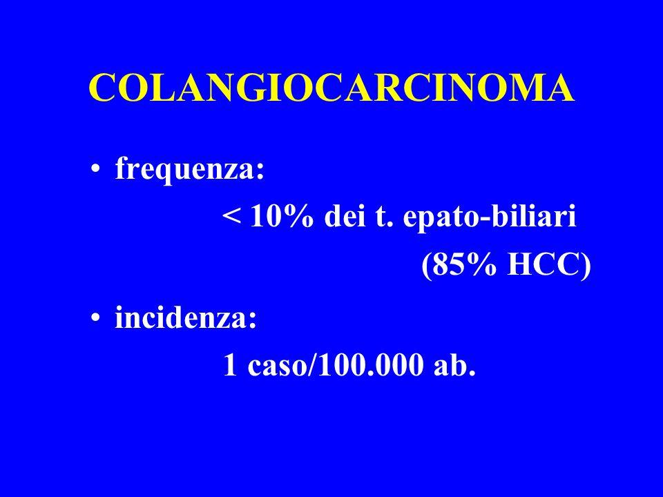 COLANGIOCARCINOMA frequenza: < 10% dei t. epato-biliari (85% HCC)
