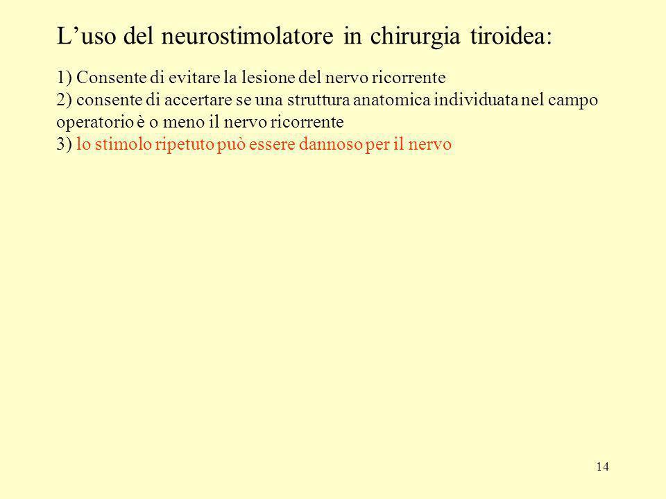 L'uso del neurostimolatore in chirurgia tiroidea: 1) Consente di evitare la lesione del nervo ricorrente 2) consente di accertare se una struttura anatomica individuata nel campo operatorio è o meno il nervo ricorrente 3) lo stimolo ripetuto può essere dannoso per il nervo