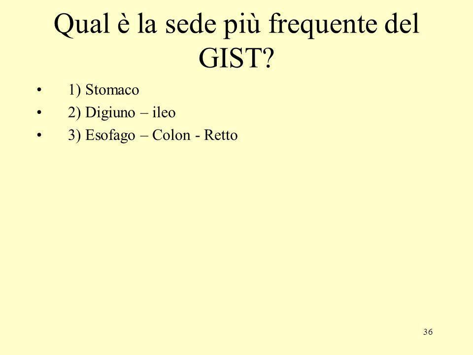 Qual è la sede più frequente del GIST