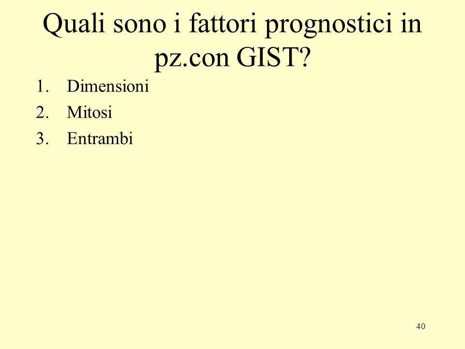 Quali sono i fattori prognostici in pz.con GIST