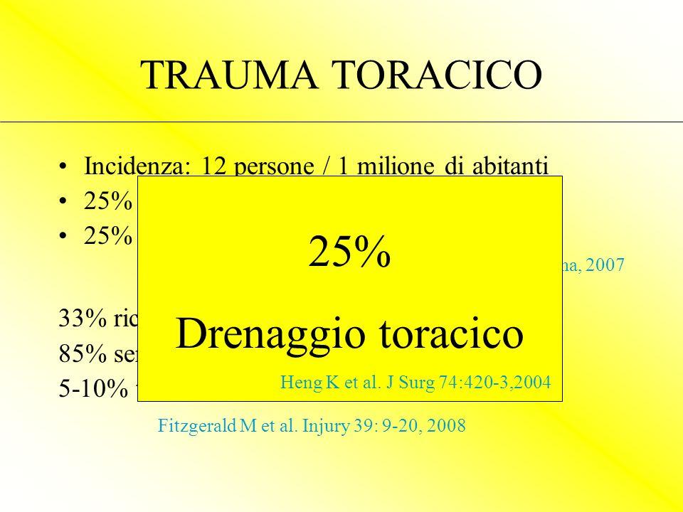 25% Drenaggio toracico TRAUMA TORACICO