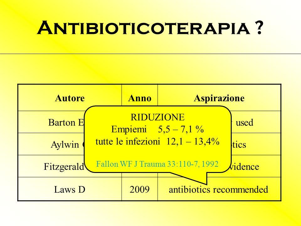 Antibioticoterapia Autore Anno Aspirazione Barton ED 1995