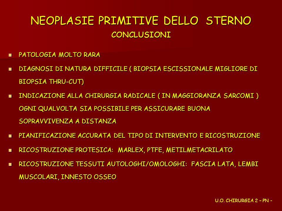 NEOPLASIE PRIMITIVE DELLO STERNO CONCLUSIONI