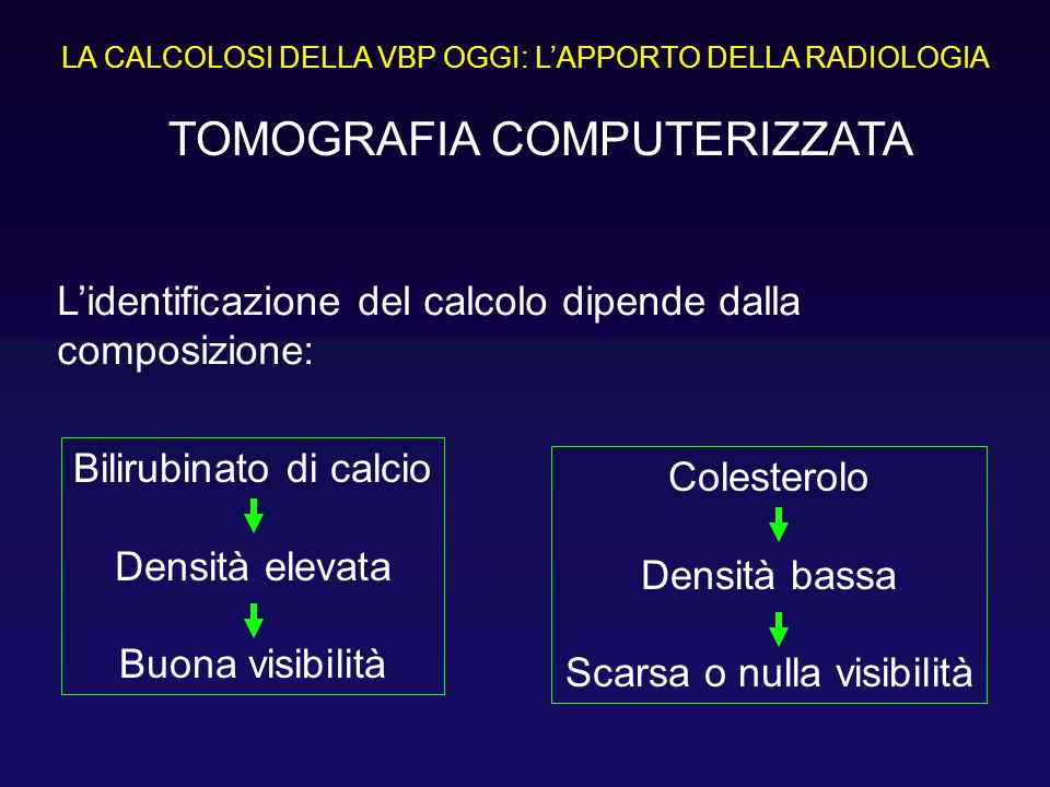 TOMOGRAFIA COMPUTERIZZATA