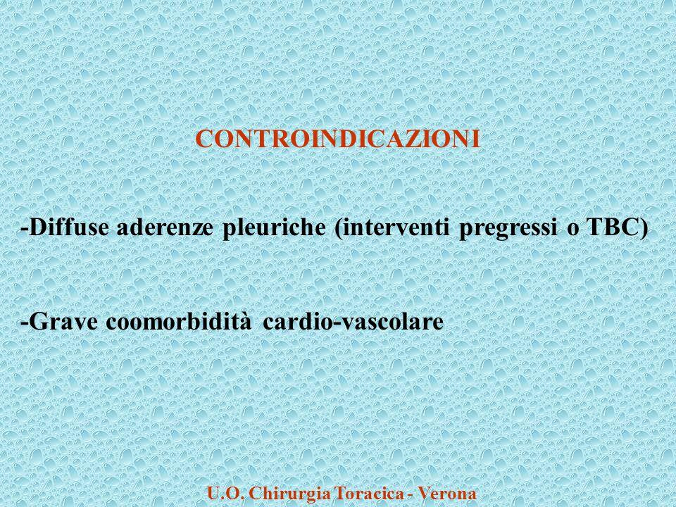 -Diffuse aderenze pleuriche (interventi pregressi o TBC)