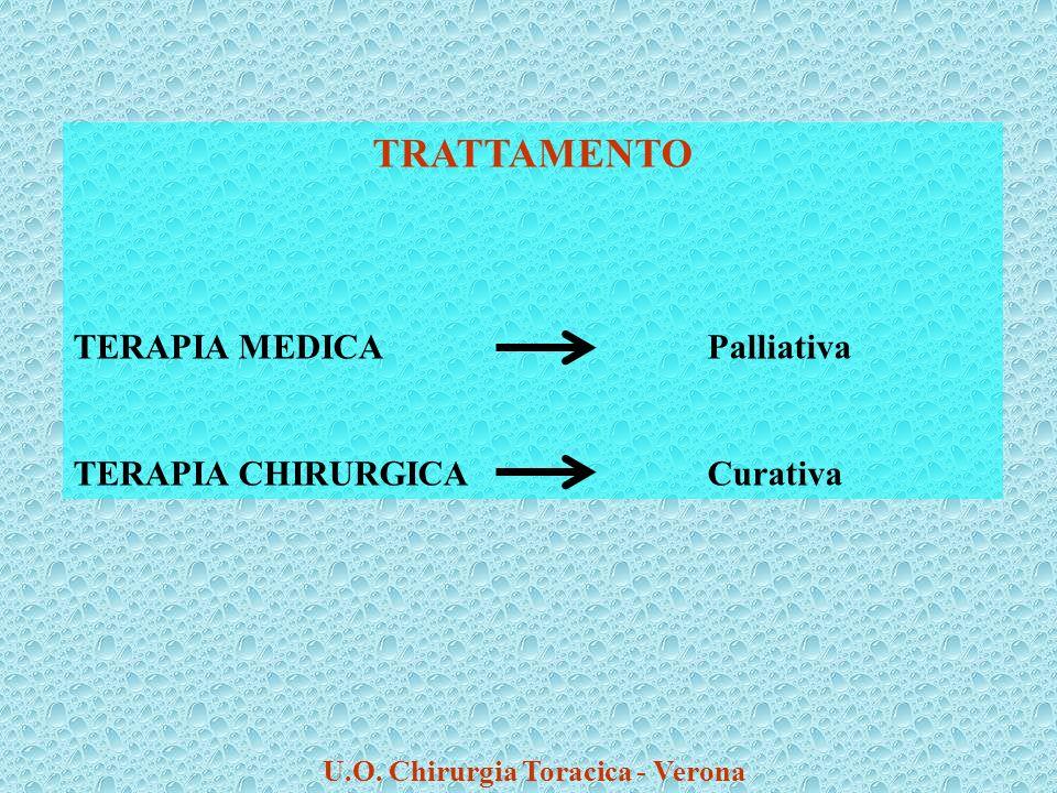 TRATTAMENTO TERAPIA MEDICA Palliativa TERAPIA CHIRURGICA Curativa