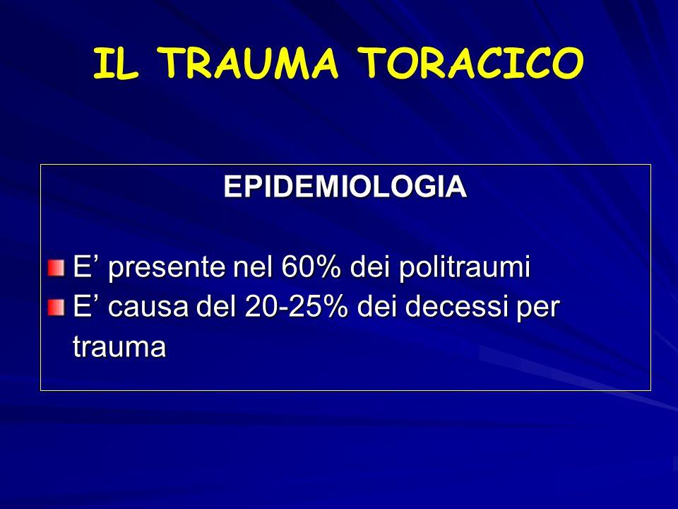 IL TRAUMA TORACICO EPIDEMIOLOGIA E' presente nel 60% dei politraumi