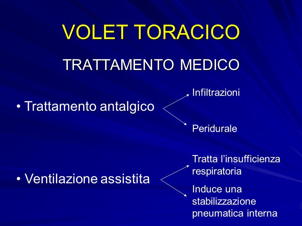 VOLET TORACICO TRATTAMENTO MEDICO Trattamento antalgico