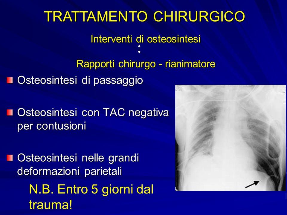 Interventi di osteosintesi Rapporti chirurgo - rianimatore