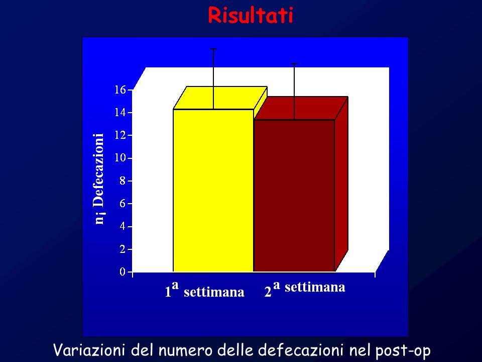Risultati Variazioni del numero delle defecazioni nel post-op