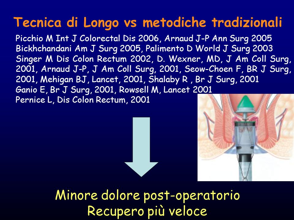 Minore dolore post-operatorio