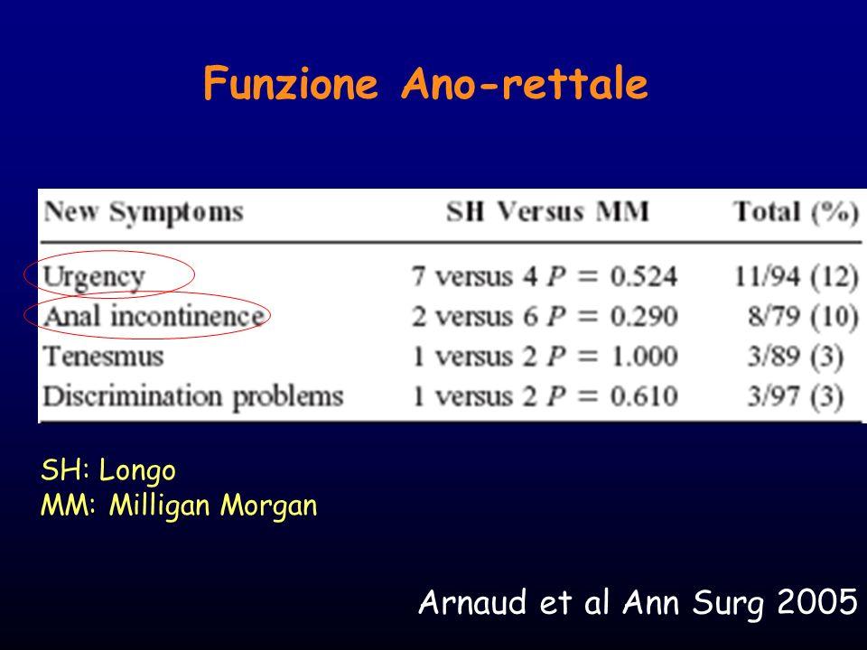 Funzione Ano-rettale Arnaud et al Ann Surg 2005 SH: Longo