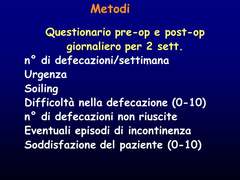 Questionario pre-op e post-op