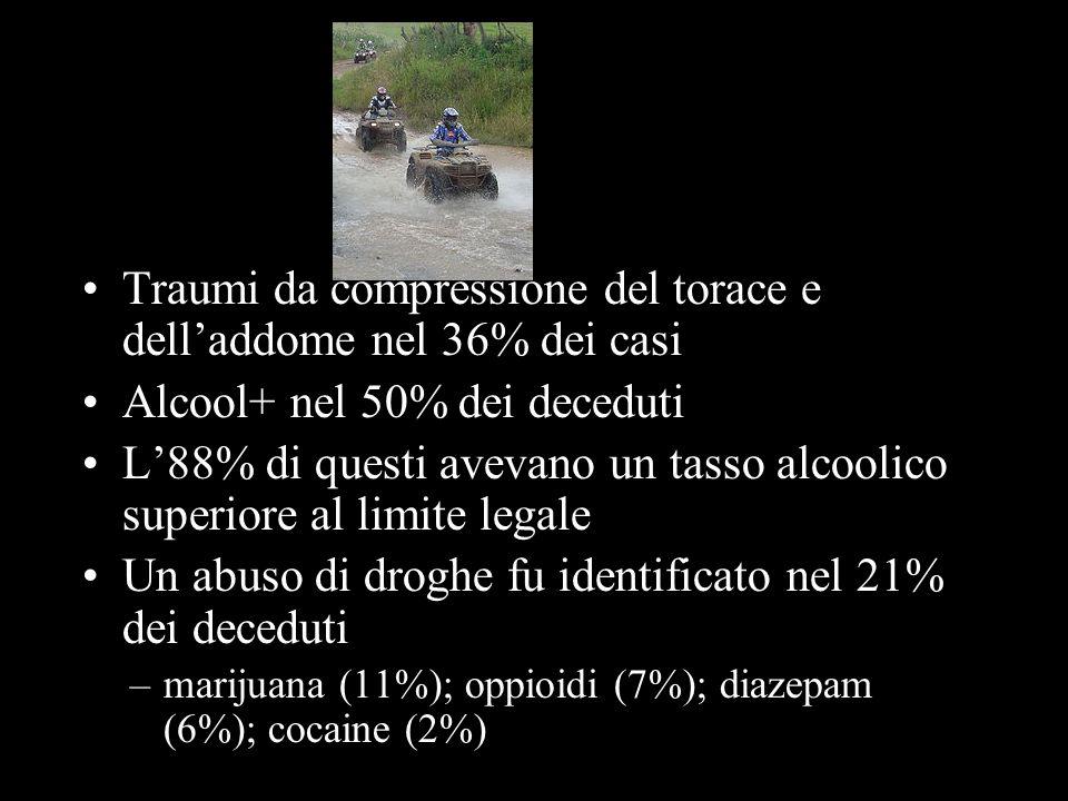Traumi da compressione del torace e dell'addome nel 36% dei casi